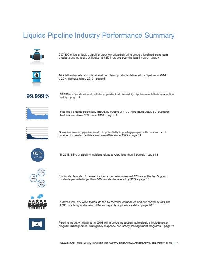 Api aopl annual liquids pipeline safety excellence performance report liquids pipeline sciox Choice Image