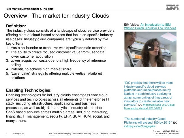 Industry Clouds:  IBM HorizonWatch 2016 Trend Brief  Slide 3
