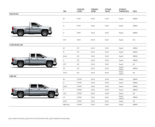 2016 Chevrolet Silverado 1500 Brochure Omaha Area Chevy Dealer