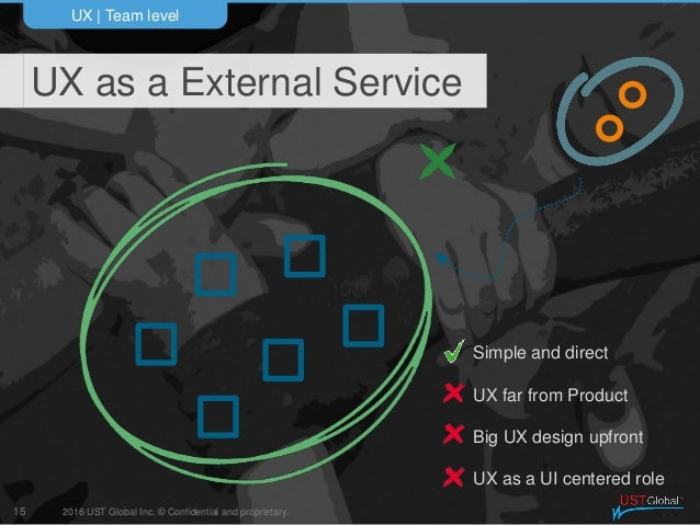 2016 UST Global Inc. © Confidential and proprietary. UX as a External Service UX   Team level 15 Simple and direct UX far ...