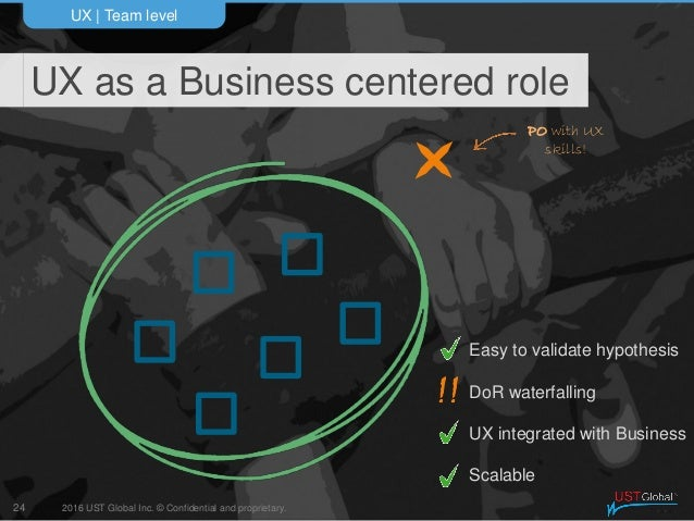 2016 UST Global Inc. © Confidential and proprietary. UX as a Business centered role UX   Team level 24 Easy to validate hy...
