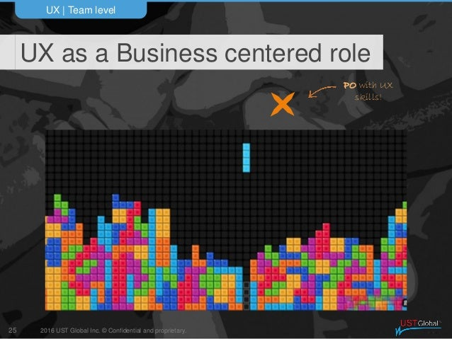 2016 UST Global Inc. © Confidential and proprietary. UX   Team level 25 PO with UX skills! UX as a Business centered role