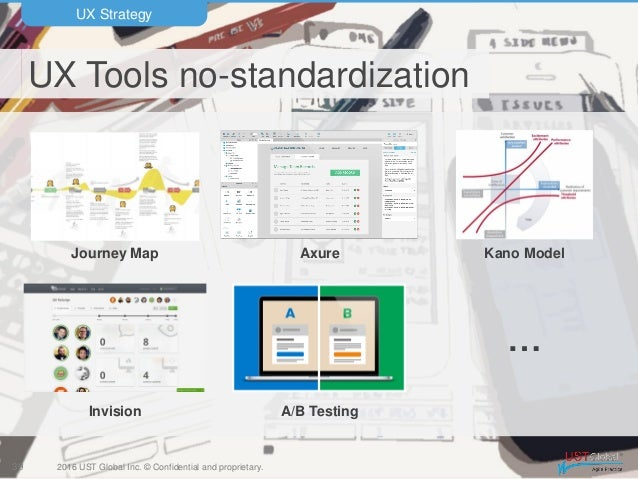 2016 UST Global Inc. © Confidential and proprietary. UX Tools no-standardization UX Strategy 39 Invision … A/B Testing Jou...
