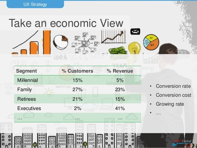 2016 UST Global Inc. © Confidential and proprietary. Take an economic View UX Strategy 41 Segment % Customers % Revenue Mi...