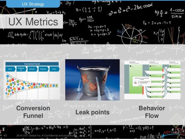 2016 UST Global Inc. © Confidential and proprietary. UX Metrics UX Strategy 43 Leak points Conversion Funnel Behavior Flow