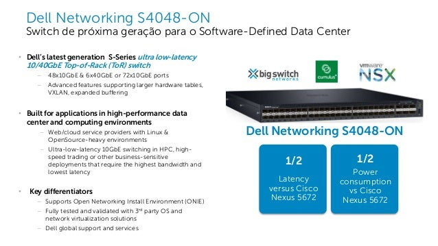 2016 dell-networking