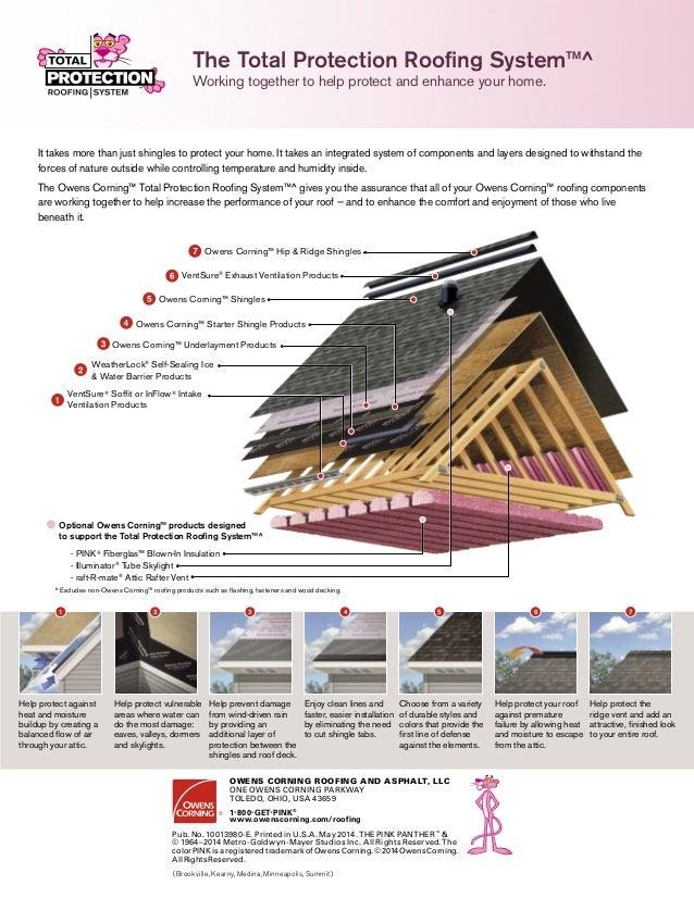 8.  sc 1 st  SlideShare & TruDefinition® Duration® Shingles memphite.com