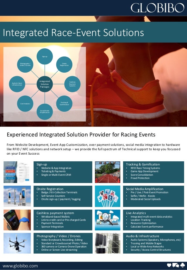 Globibo Integrated Race-Event Solutions Integrated Solution Packages Sign up Onsite Registration Cashless Payment Systems ...