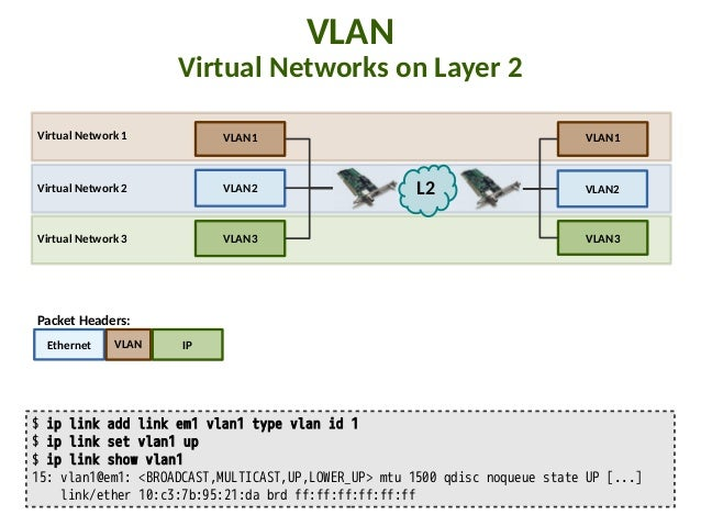 Linux Networking Explained