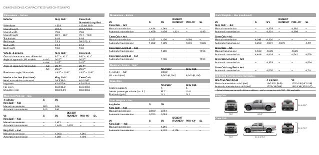 Nissan frontier dimensions