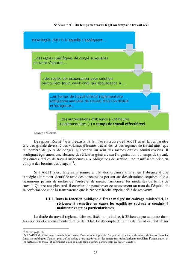 Temps De Travail Dans La Fonction Publique P Laurent