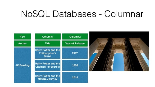 NoSQL Databases - Columnar Row Column1 JK Rowling Harry Potter and the Philosopher's Stone Column2 Author Title Year of Re...