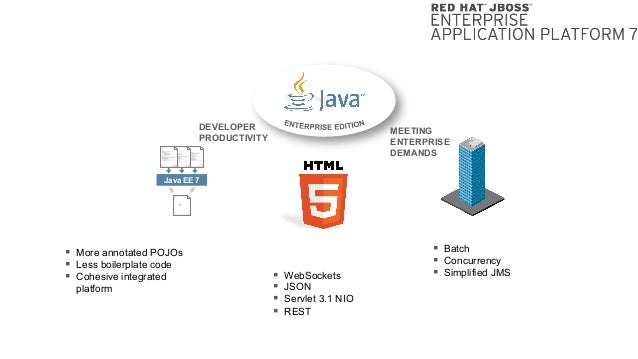 DEVELOPER PRODUCTIVITY MEETING ENTERPRISE DEMANDS Java EE 7 ! Batch ! Concurrency ! Simplified JMS ! More annotated PO...