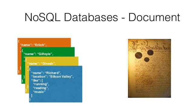 """NoSQL Databases - Document { """"name"""": """"Erlich"""", """"location"""": """"Mountain View, CA"""", """"like"""": [ """"running"""", """"reading"""", """"music..."""