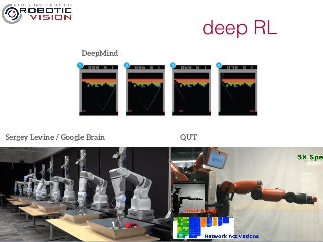 deep) reinforcement learning - CAB420