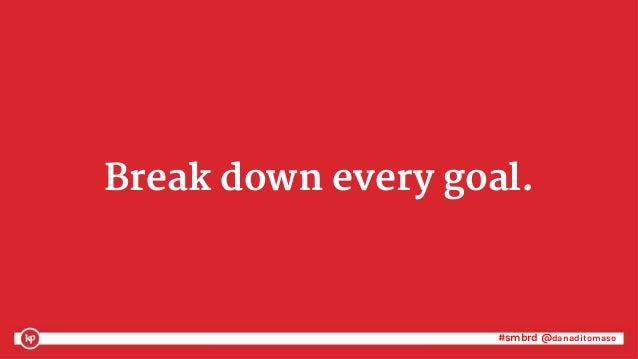 #smbrd @danaditomaso#smbrd @danaditomaso Break down every goal.
