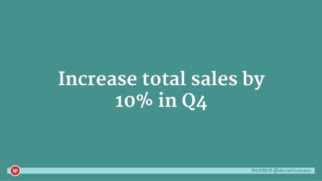 #smbrd @danaditomaso Increase total sales by 10% in Q4