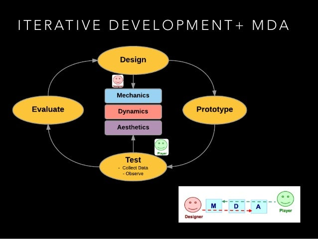 M E T H O D S + D ATA • Expert Evaluations / Heuristic Evaluation (HE) • Playtesting • Surveys, Interviews, Game Logs • T...