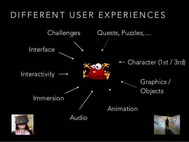 Immersion Audio Animation Graphics /  Objects Character (1st / 3rd) Interactivity Interface Challenges Quests, Puzzles,… ...