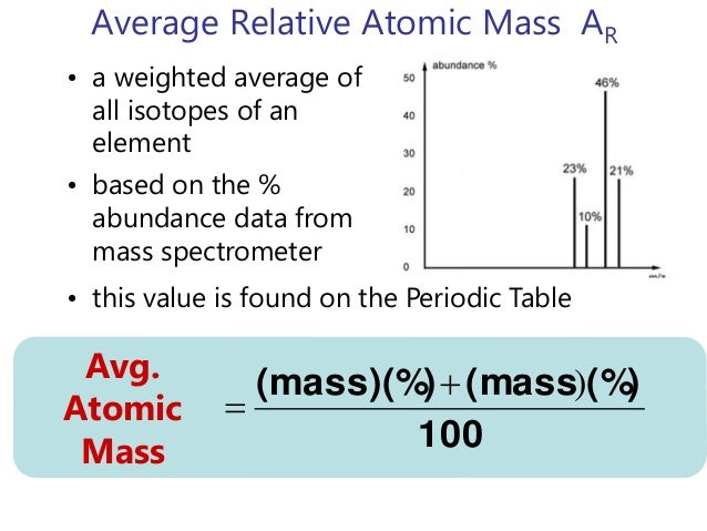 how to find the relative atomic mass using adundance