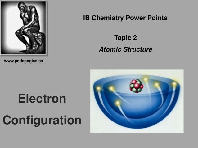 Electron  Configuration  IB Chemistry Power Points  Topic 2  Atomic Structure  www.pedagogics.ca