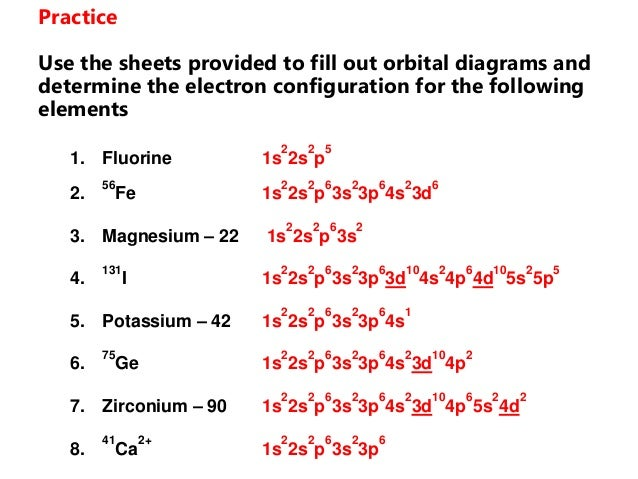 2016 Topic 2: Electron Configuration