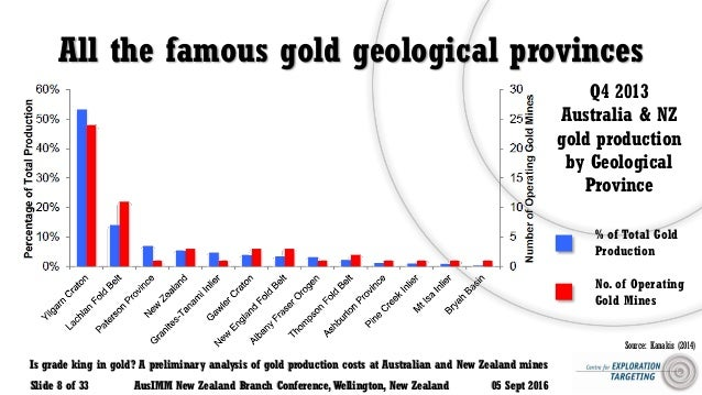 is grade king in gold mining  - ulrich et al