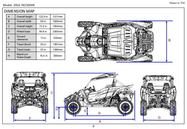 2016 yxz1000r service guide final ver 2 wiring diagram abbreviations wiring diagram amppers am-wh03 harness
