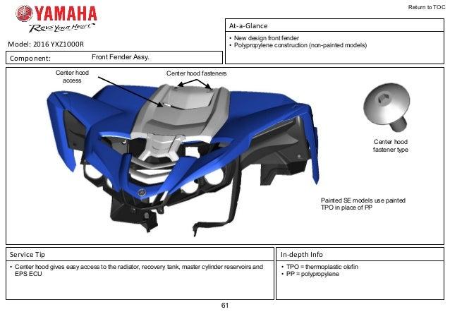Yxz1000r Engine Related Keywords & Suggestions - Yxz1000r