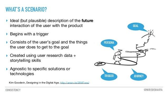 kim goodwin designing for the digital age pdf