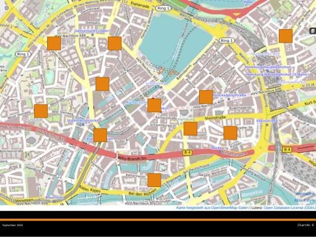September 2016 SMART CITY Chart-Nr. 6