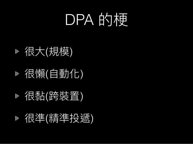DPA ( ) ( ) ( ) ( )
