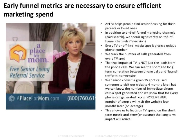 Early funnel metrics are necessary to ensure efficient marketing spend • APFM helps people find senior housing for their p...