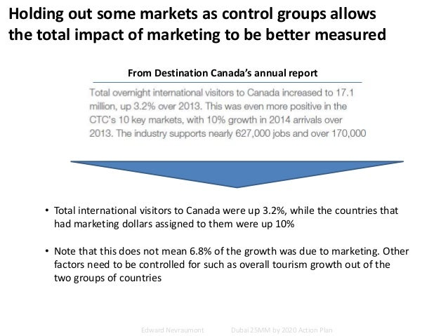 Holding out some markets as control groups allows the total impact of marketing to be better measured From Destination Can...