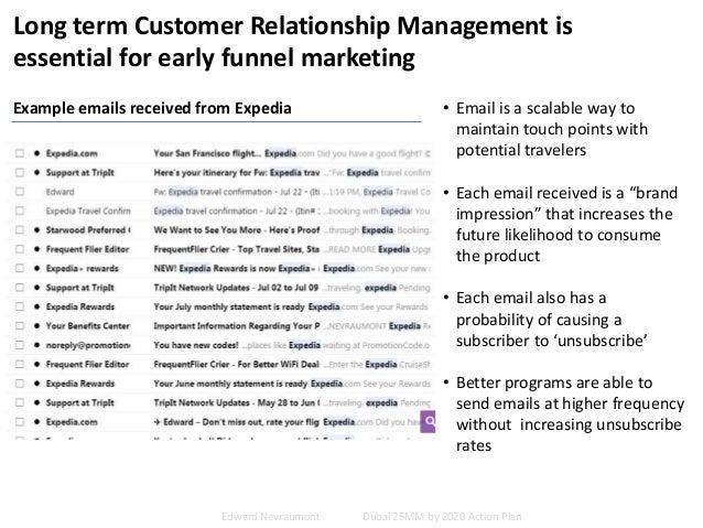 Long term Customer Relationship Management is essential for early funnel marketing • Email is a scalable way to maintain t...