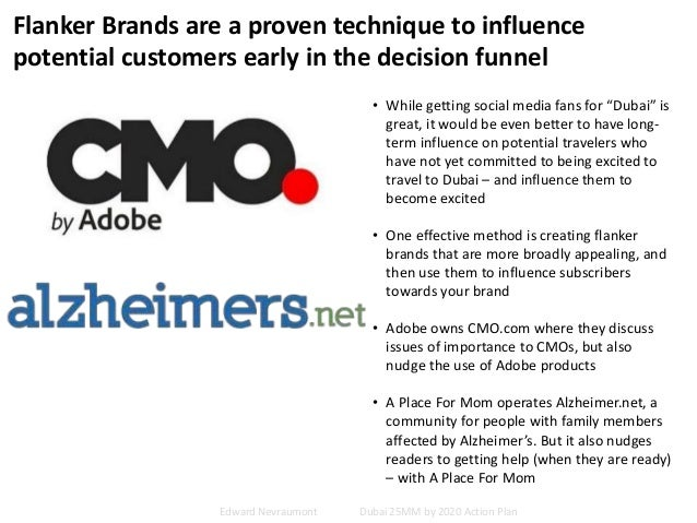 Flanker Brands are a proven technique to influence potential customers early in the decision funnel • While getting social...