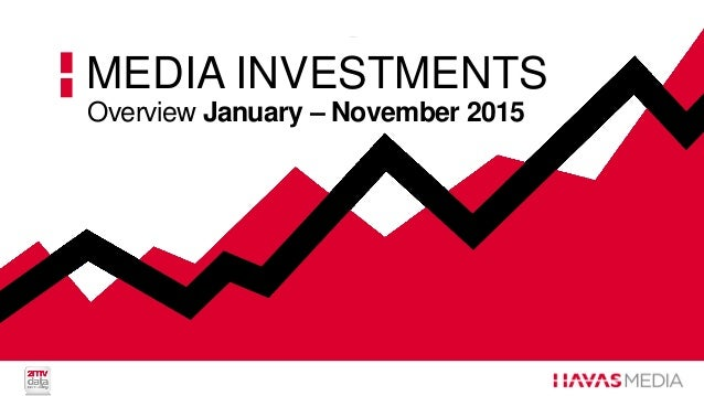 Overview January – November 2015 MEDIA INVESTMENTS