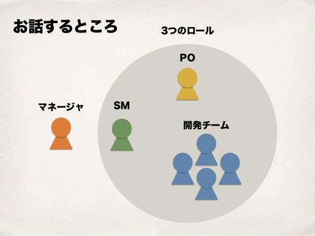 開発チーム PO SMマネージャ 3つのロールお話するところ
