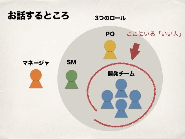 開発チーム PO SMマネージャ 3つのロールお話するところ ここにいる「いい人」