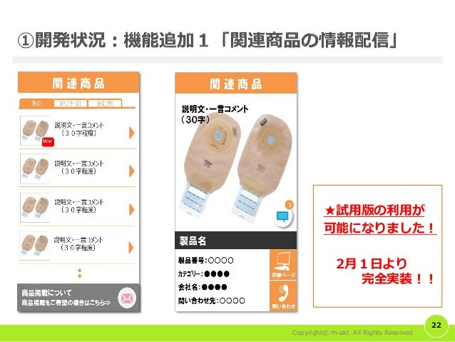 Copyright© m-akt. All Rights Reserved 22 ★試用版の利用が 可能になりました! 2月1日より 完全実装!!