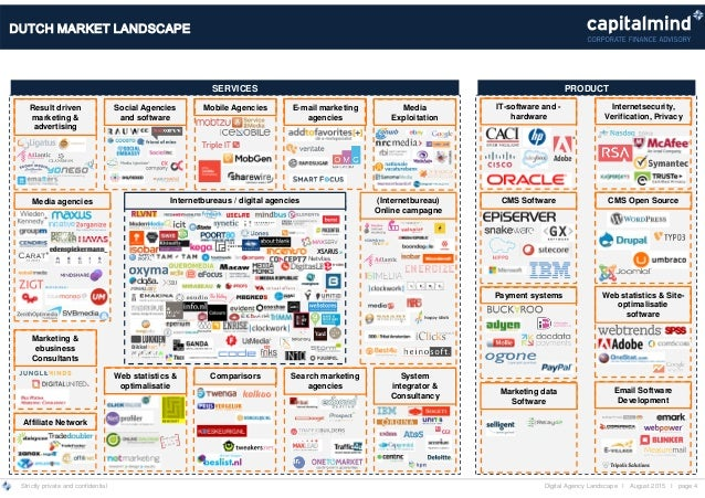 The Dutch Digital Agencies Landscape