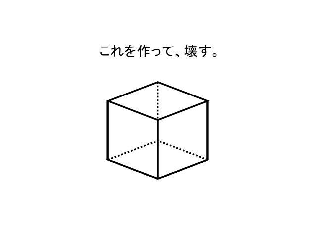 「天井」のない立方体の箱