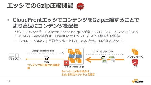 エッジでのGzip圧縮機能 • CloudFrontエッジでコンテンツをGzip圧縮することで より高速にコンテンツを配信 リクエストヘッダーにAccept-Encoding:gzipが指定されており、オリジンがGzip に対応していない場合は...