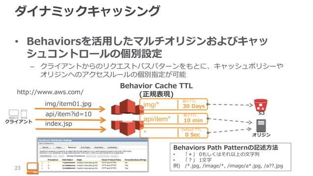 ダイナミックキャッシング • Behaviorsを活用したマルチオリジンおよびキャッ シュコントロールの個別設定 – クライアントからのリクエストパスパターンをもとに、キャッシュポリシーや オリジンへのアクセスルールの個別指定が可能 Behav...
