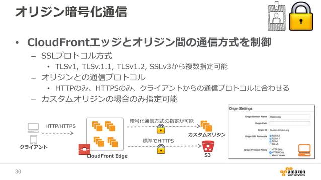 オリジン暗号化通信 • CloudFrontエッジとオリジン間の通信方式を制御 – SSLプロトコル方式 • TLSv1, TLSv.1.1, TLSv1.2, SSLv3から複数指定可能 – オリジンとの通信プロトコル • HTTPのみ、HT...