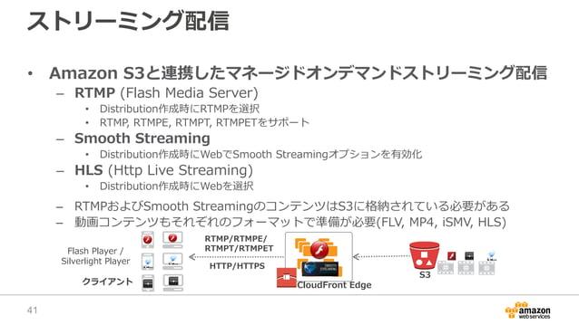 ストリーミング配信 • Amazon S3と連携したマネージドオンデマンドストリーミング配信 – RTMP (Flash Media Server) • Distribution作成時にRTMPを選択 • RTMP, RTMPE, RTMPT,...