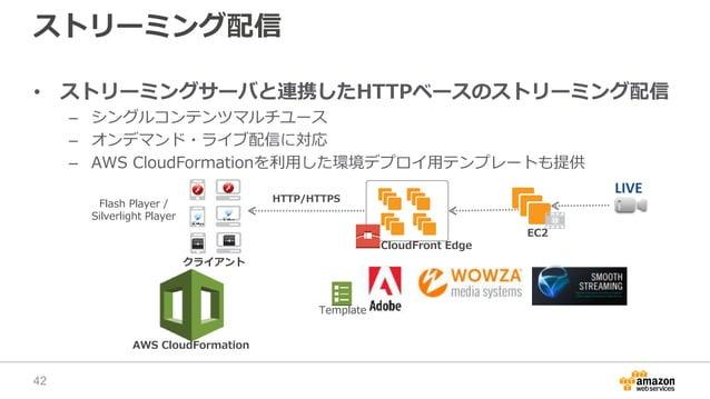 ストリーミング配信 • ストリーミングサーバと連携したHTTPベースのストリーミング配信 – シングルコンテンツマルチユース – オンデマンド・ライブ配信に対応 – AWS CloudFormationを利用した環境デプロイ用テンプレートも提供...