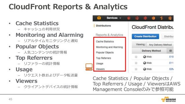 CloudFront Reports & Analytics • Cache Statistics – キャッシュの利用状況 • Monitoring and Alarming – リアルタイムモニタリングと通知 • Popular Objec...
