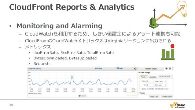 CloudFront Reports & Analytics • Monitoring and Alarming – CloudWatchを利用するため、しきい値設定によるアラート連携も可能 – CloudFrontのCloudWatchメトリ...