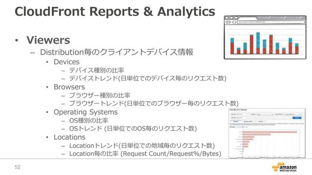 CloudFront Reports & Analytics • Viewers – Distribution毎のクライアントデバイス情報 • Devices – デバイス種別の比率 – デバイストレンド(日単位でのデバイス毎のリクエスト数) ...